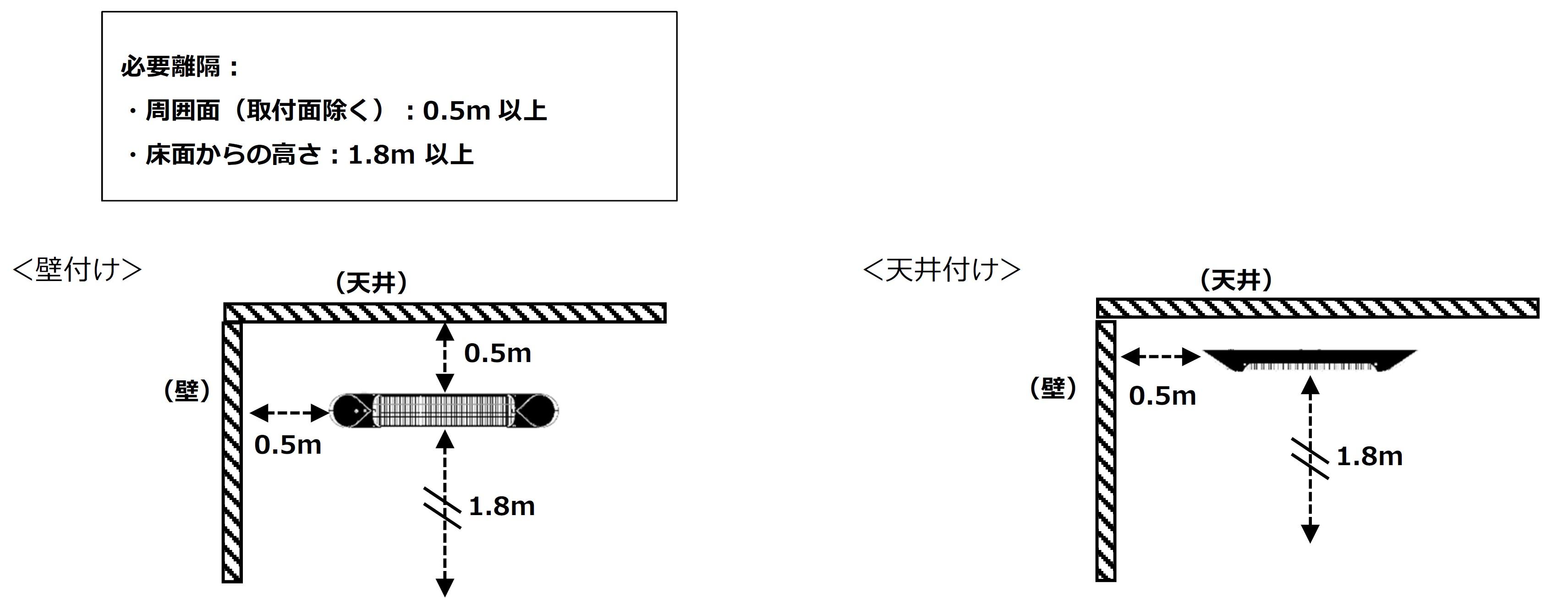 ミドルレンジヒーターの必要離隔(壁・天井取付モデル)