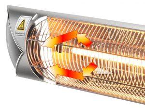 ペガサスヒーターは効率を極限まで高める内部反射板を実装しています。