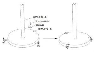 フェニックスヒーターのオプション固定補助プレートの使用方法