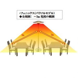 フェニックスヒーターの暖房範囲は4人掛けテーブル3~4卓分が目安です。
