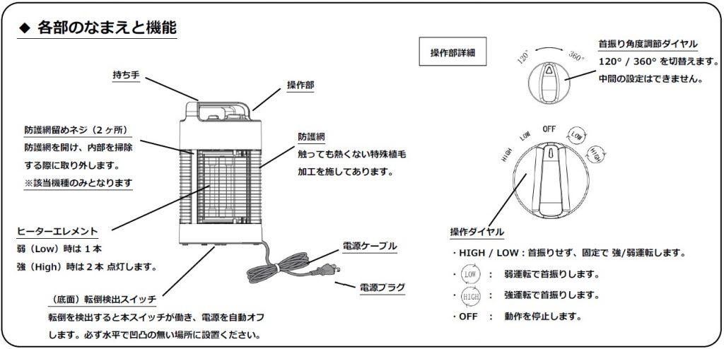 防水ラウンドヒーターの各部のなまえと機能