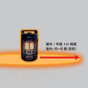 防水ラウンドヒーターの暖房範囲