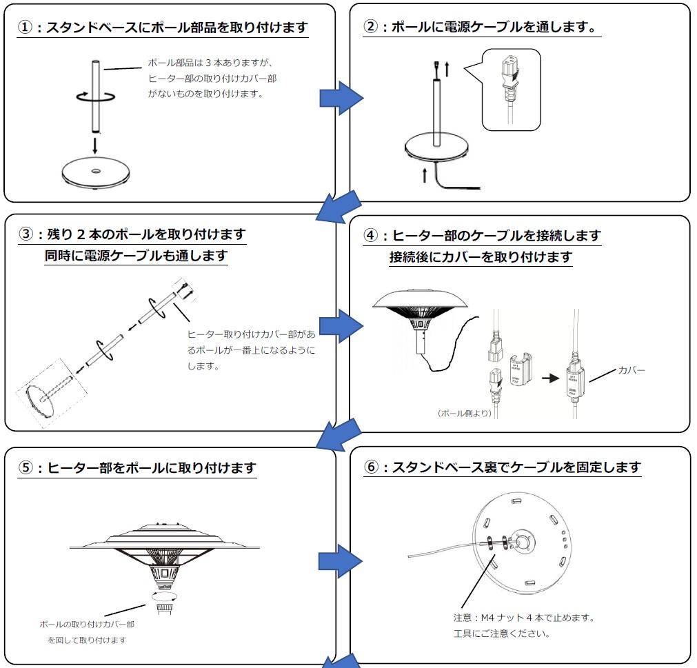 フェニックスヒーターの組み立て要領